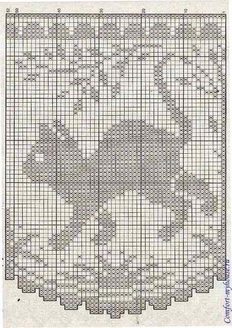 Irish crochet &: CROCHET BLINDS ... ШТОРА КОТИКИ ФИЛЕЙНЫЕ