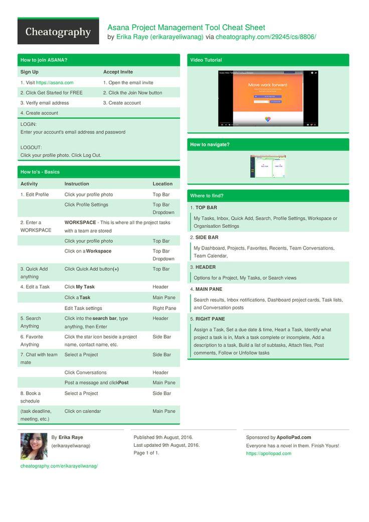 Asana Project Management Tool Cheat Sheet by erikarayeliwanag http://www.cheatography.com/erikarayeliwanag/cheat-sheets/asana-project-management-tool/ #cheatsheet #asana