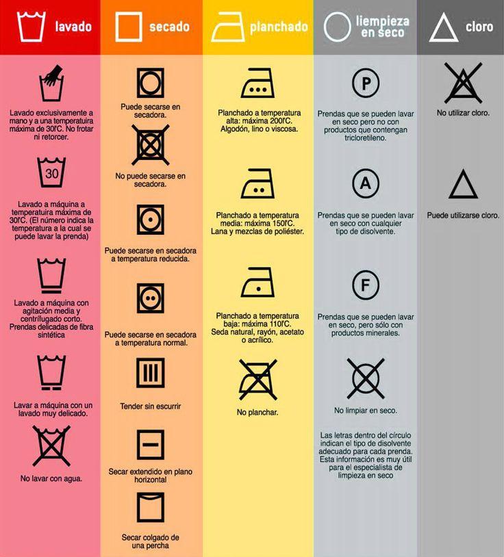 Para aquellos que no sabíamos que significan los simbolos de nuestras prendas de ropa a la hora de lavarlas #MuyÚtil