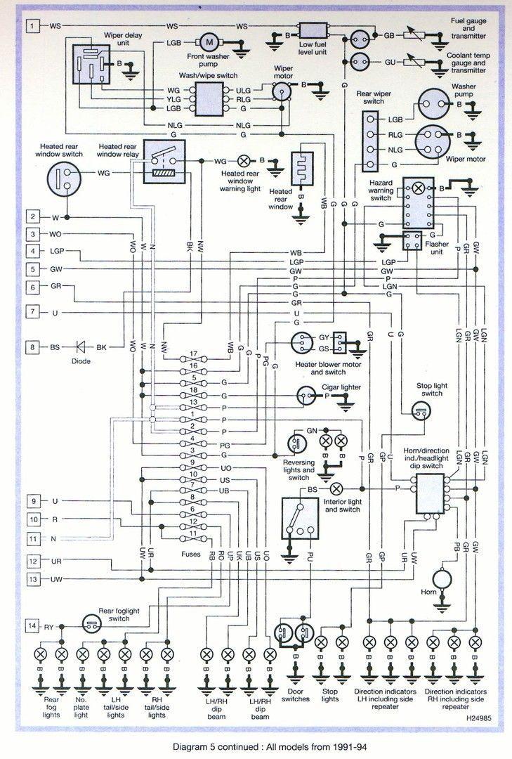 1996 Jeep Cherokee Headlight Wiring Diagram Schematic And Wiring Diagram In 2021 Jeep Cherokee Headlights Jeep Cherokee Wiring Diagram