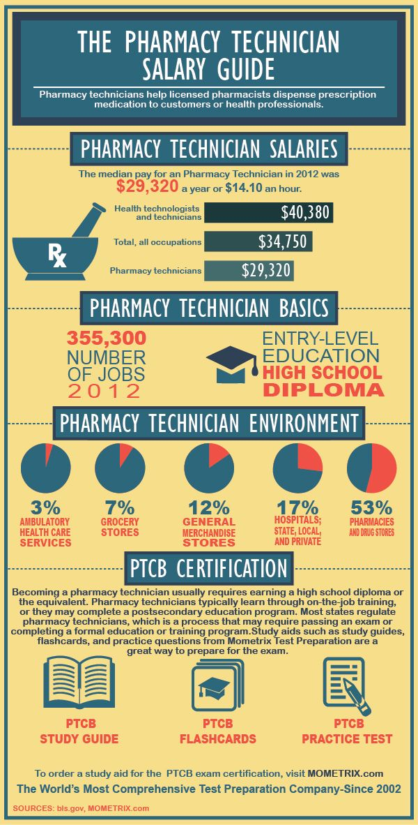 Pharmacy Technician Salary and Certification Review. Wish this was updated for 2014.