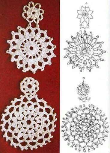 Gráfico pendientes de ganchillo/crochet