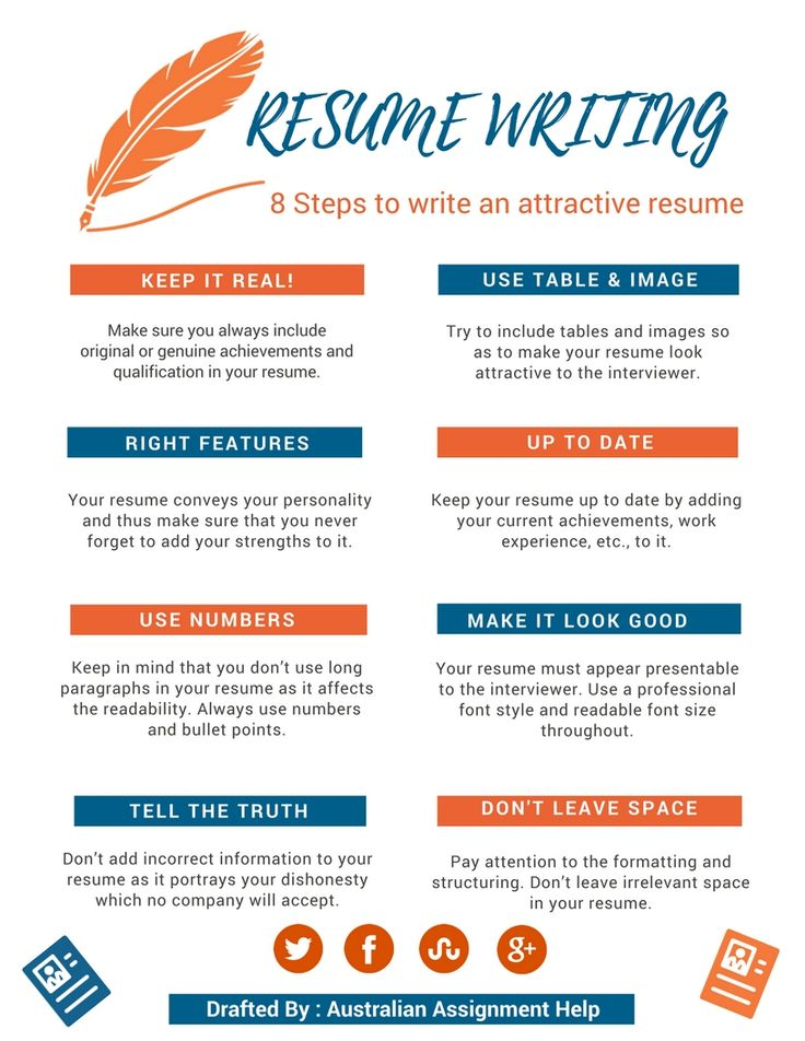An Attractive Resume is the gateway to success full start up - how to write an australian resume