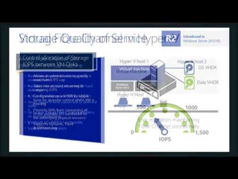 Great Virtual Machine Configuration with Hyper-V Server 2012 R2 Tutorial