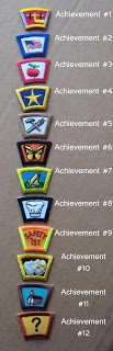 Segments corresponding with Bear achievements from I'm a Cub Master...NOW WHAT!: Award Ideas