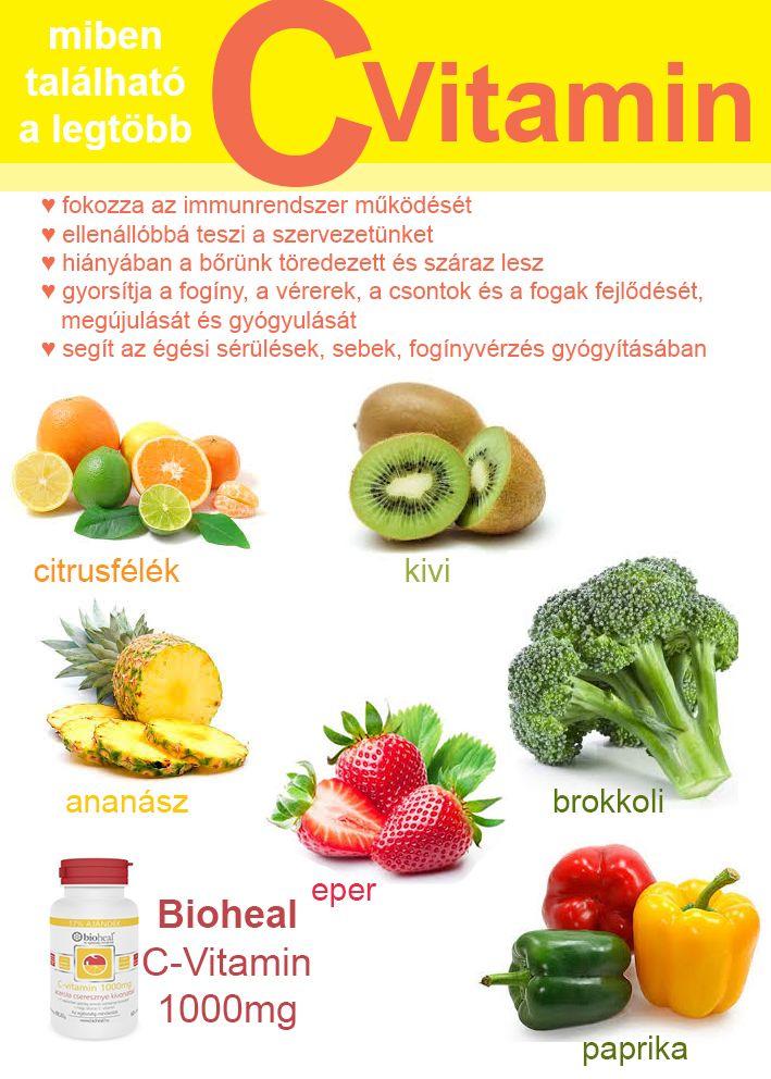 C-vitamin.jpg (709×992)