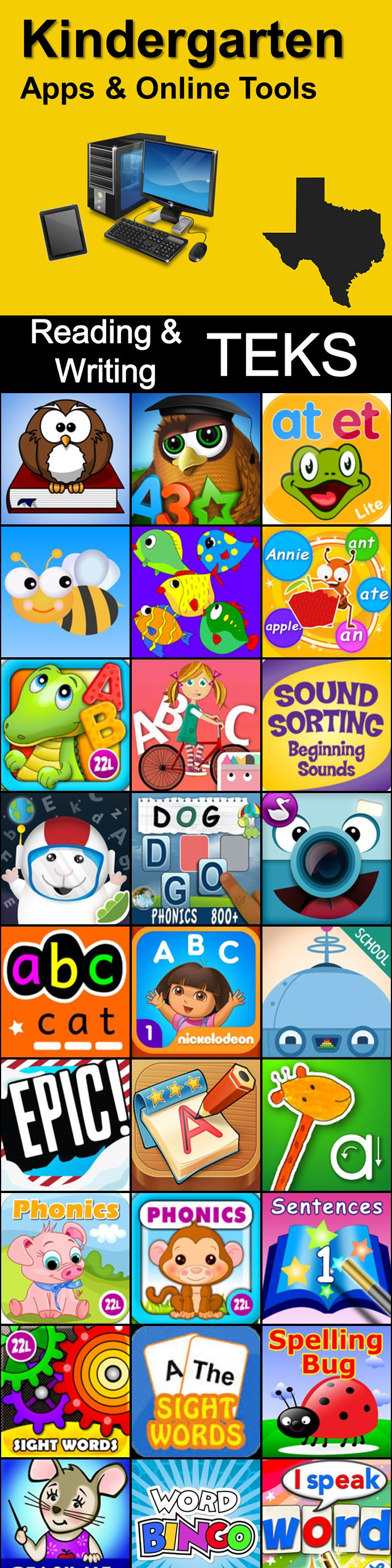 Check out this extensive list of Kindergarten Reading & ELA iPad apps &…