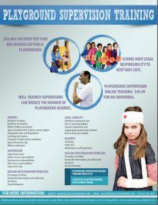 Playground Supervisor Training.  Online Playground Supervision Course.
