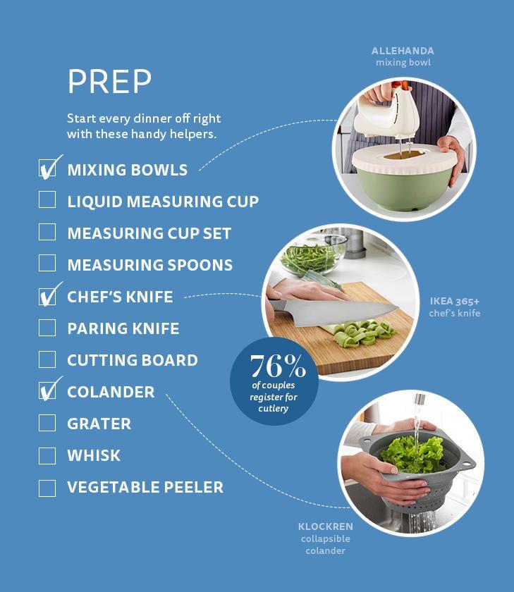 IKEA wedding registry kitchen checklist cooking prep items