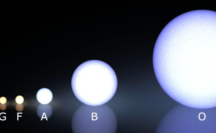 La+classificazione+delle+stelle