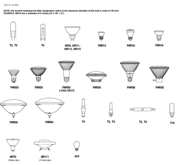 brick dimensions chart australia pdf