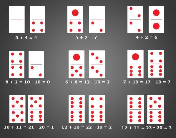 Rahasia Kartu Qiu Qiu Cara Mengetahui Kartu Lawan Poker Permainan Kartu Mainan
