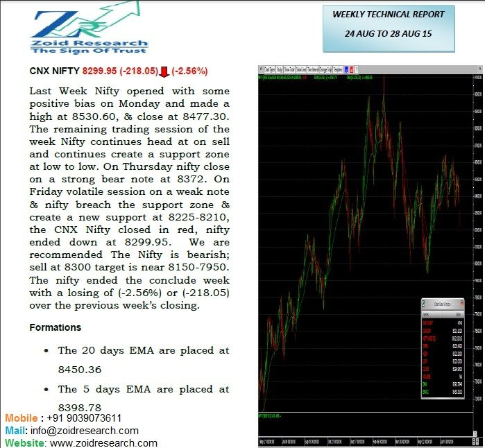 "Get detailed updated information on "" #CNX #Nifty Weekly Report 24 to 28 Aug"". on this doc presentation."