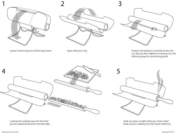 Fogão solar fácil de carregar