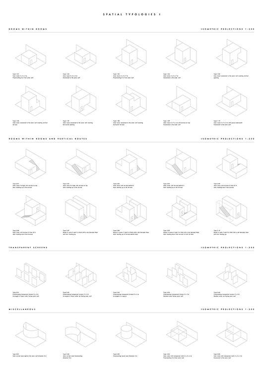 Research Unit 7 : spatial typologies Johannes Brattgard :