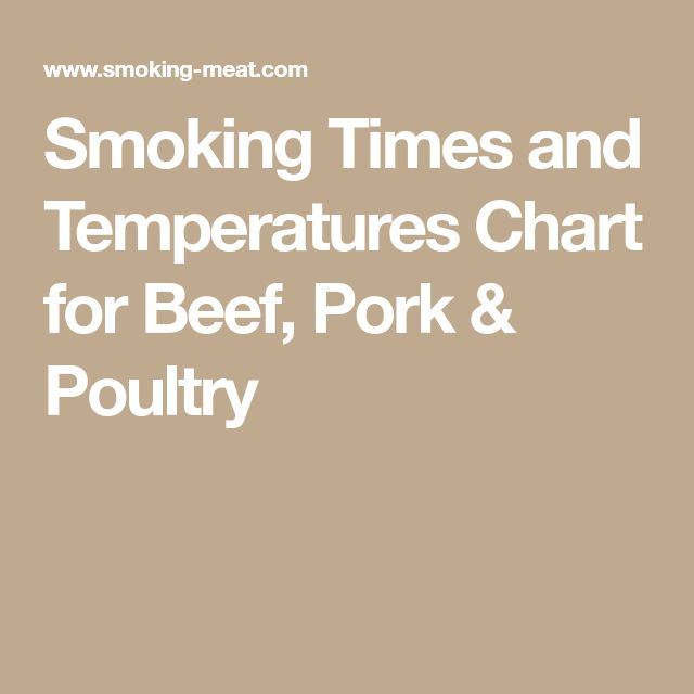 The  Best Prime Rib Temperature Chart Ideas On   Meat
