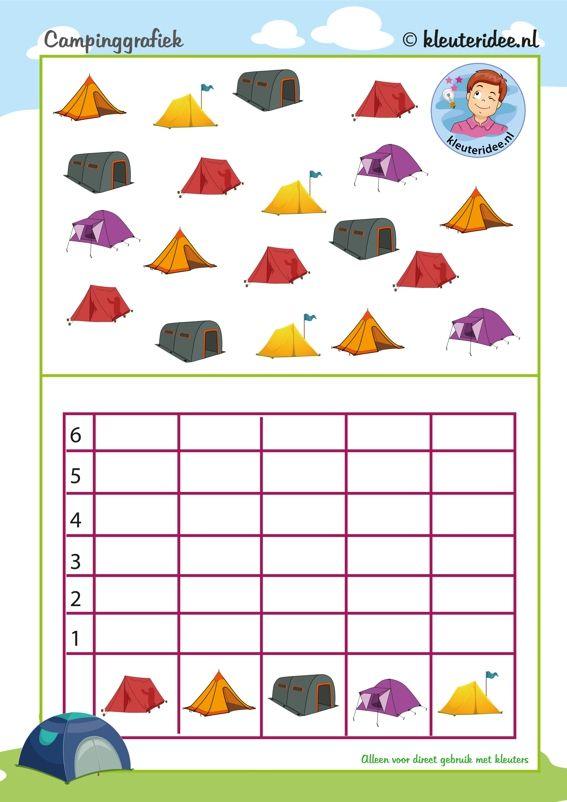 Versie 1: grafiek, tel de tenten, 2 versies zijn handig als kids naast elkaar werken, kleuteridee, Kindergarten math camping game, graphic, free printable.