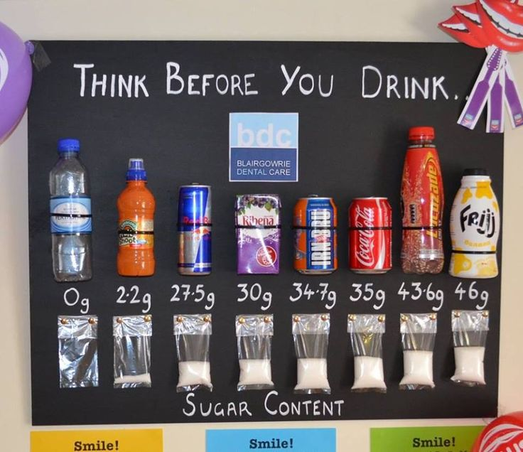 sugar content display - Google Search