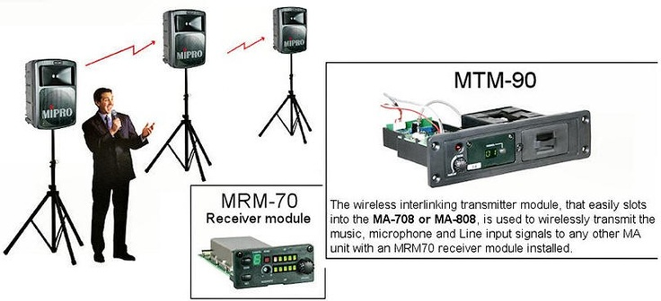 Totally Wireless PA solution from MIPRO