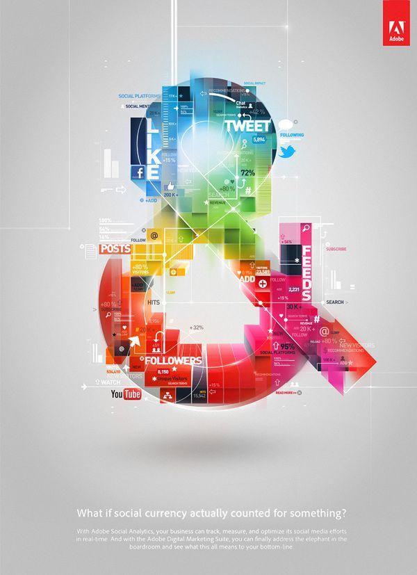Adobe / Social Analytics on Behance