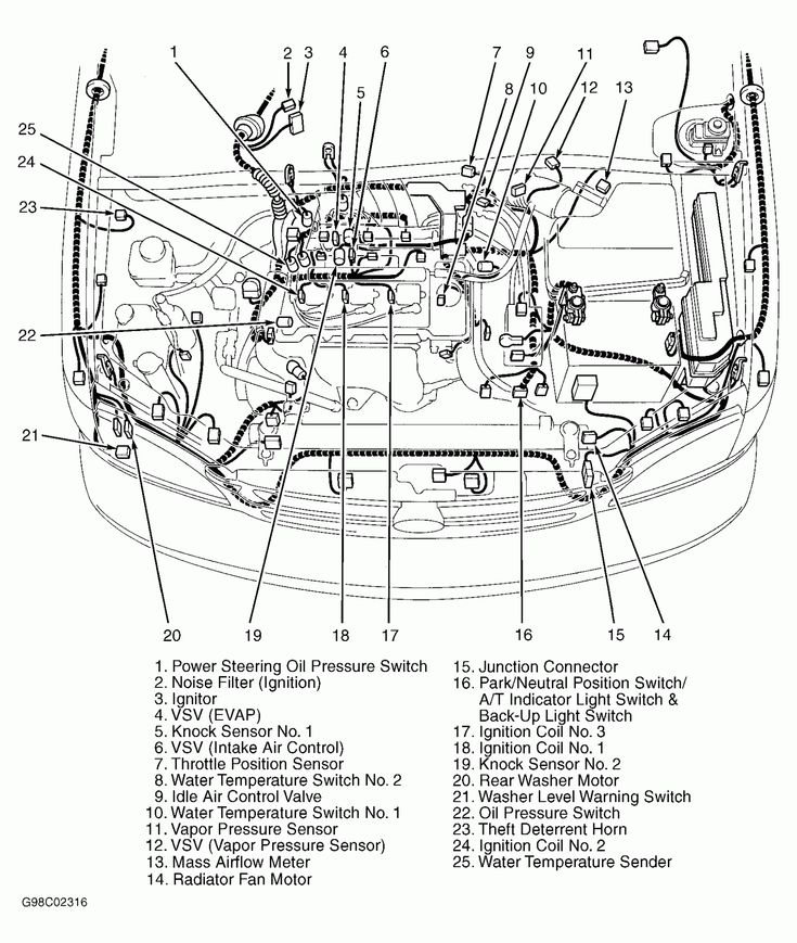 2001 Toyota Tundra V8 Engine Diagram