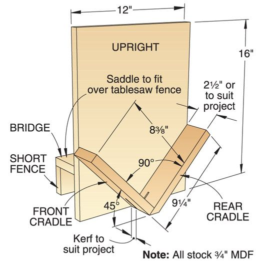 Spline jig for miter joints