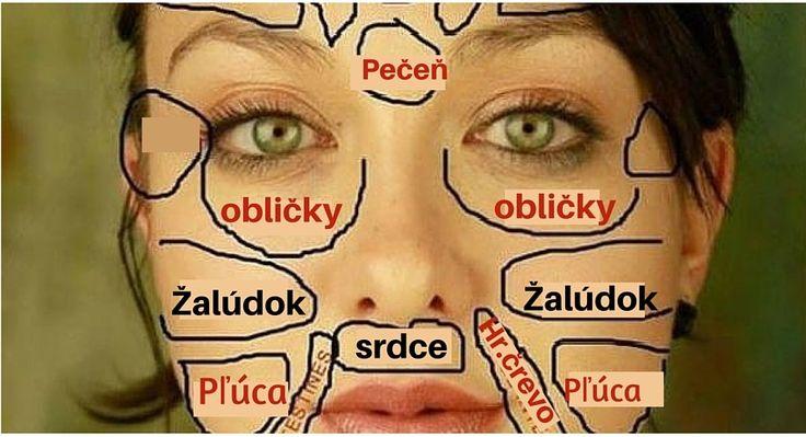Čínska mapa tváre vám odhalí s akým problémom vaše telo práve bojuje