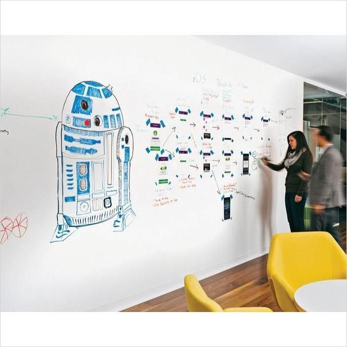Ideapaint Whiteboard Paint Room Redesign Whiteboard Paint White Board
