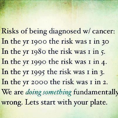 Cancer isn't actually a disease, but in fact an ancient survival mechanism of the body which is activated via epigenetic changes in its micro-environment or terrain of the body. When the pH of the blood begins to drop (from the over consumption of processed, non-organic, acidic food), the cells of the body begin to alter their state so they can live in a very acidic environment. - from Wellness Uncovered Health Forum