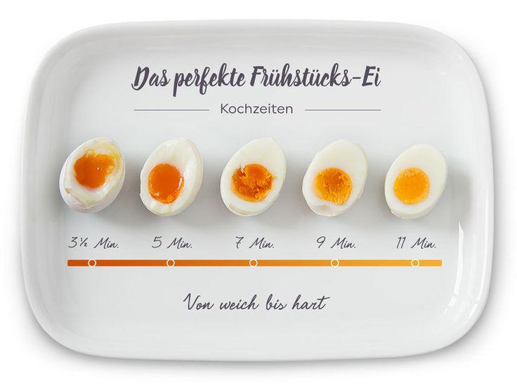 Gekochte Eier von flüssig-weich bis hartgekocht