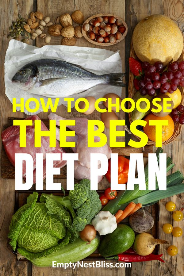 how to choose the best diet plan