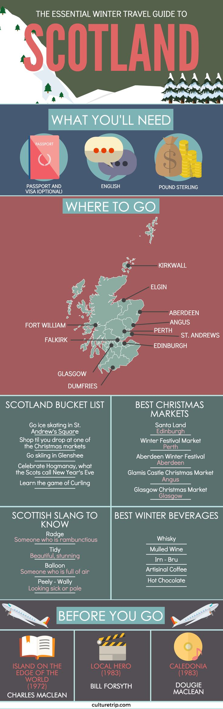 The Essential Travel Guide to Scotland (Infographic)