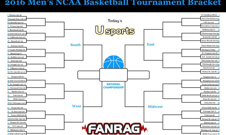 2016 NCAA Tournament Printable Bracket = The NCAA Tournament is finally here. The Madness of March is upon us. Luckily, we have your 2016 NCAA Tournament printable bracket for your use.  Selection Sunday, as always, was filled with some crazy moments. Many.....