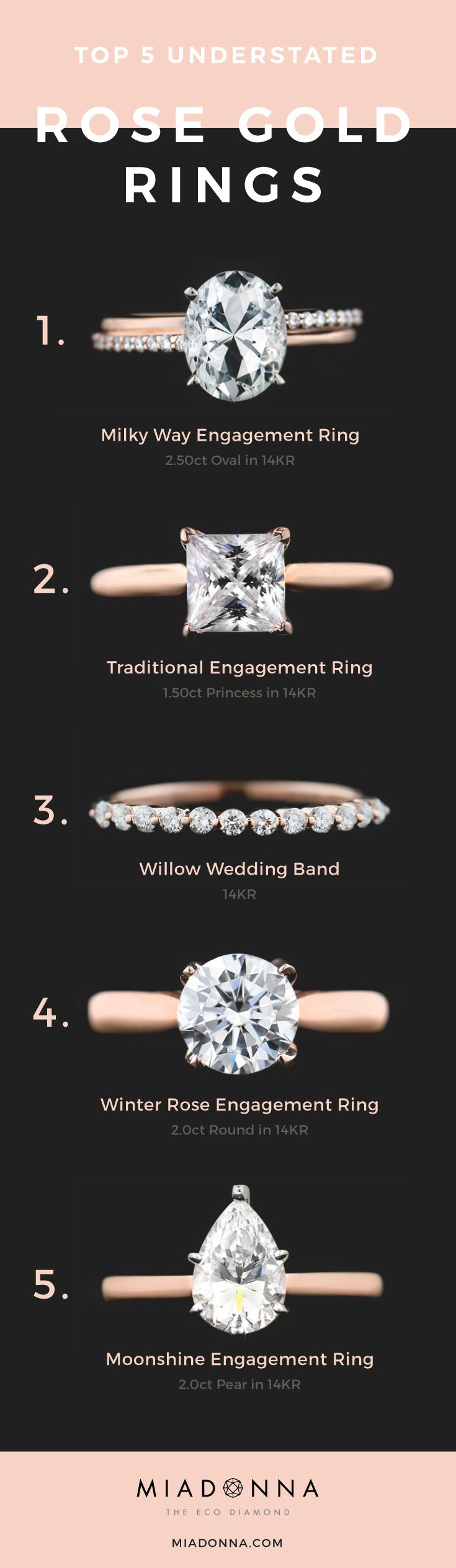 5 Stunning Rose Gold Engagement Rings