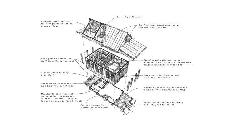 17 best images about architectural diagrams on pinterest for Historical concepts architects