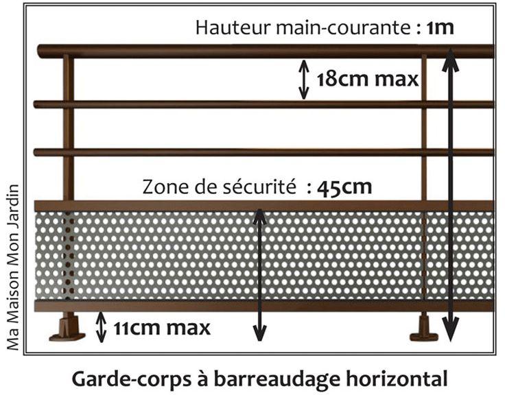 les 25 meilleures id es de la cat gorie garde corps terrasse sur pinterest barri re de rail. Black Bedroom Furniture Sets. Home Design Ideas