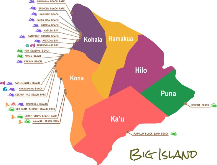 Beaches Map - Big Island, Hawaii