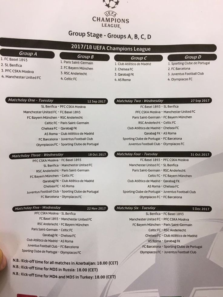 Ya se conoce el calendario completo de la fase de grupos de la Champions League. Roma-Atlético, Barcelona-Juventus, Real Madrid-Apoel y...