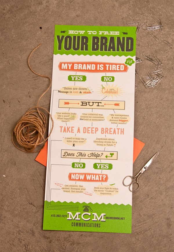 "The ""Free Your Brand"" box is a self-promo mailer from the agency to key prospective clients as a creative new business outreach strategy. Designed to match MCM's brand standards and personality, the enclosed print piece tells a fast, yet funny story about the challenges and opportunities our clients face every day. The mailing box itself is designed as a teaser of what's inside — inspiring higher open rates."
