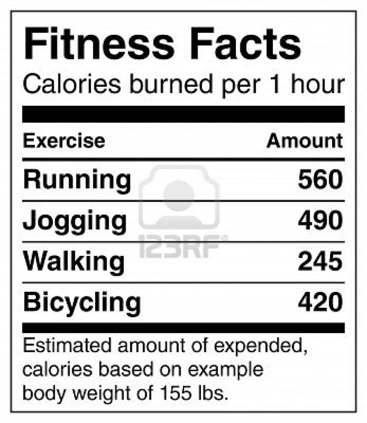 135 best Calorie Counts \ Burned images on Pinterest Exercise - powder burn rate chart