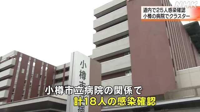 市立 病院 小樽