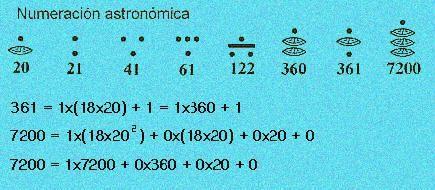 numeracion maya-3