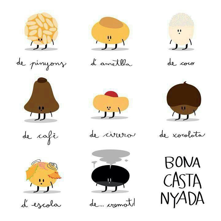 Castanyes