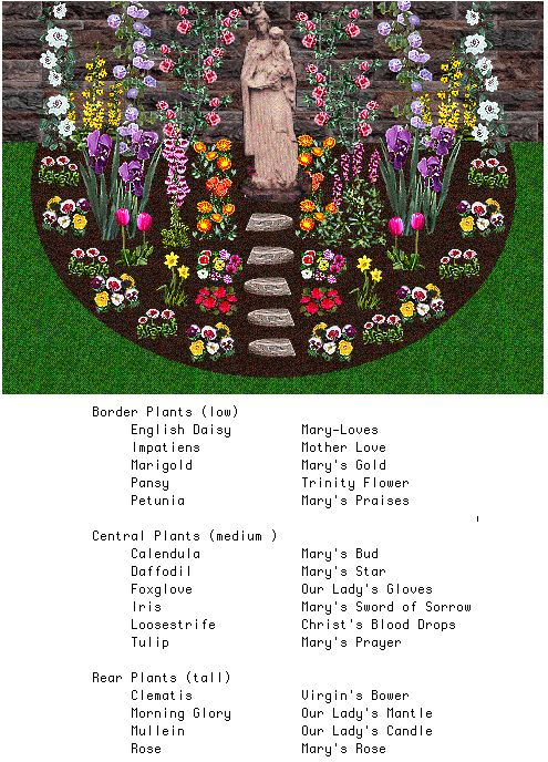 The traditional Mary Garden has its roots in Medieval Europe.  The plants and flowers in a Mary Garden represent attributes of Mary.  It is similar to an English cottage garden, but with Mary-related names.  A Virgin Mary statue is prominent.