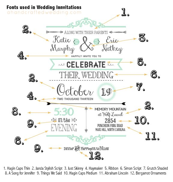 1000+ Ideas About Wedding Invitation Fonts On Pinterest