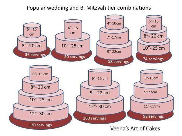 medidas de bolos