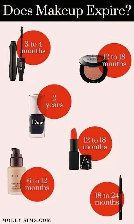 YES! Makeup expires!! Especially after you touch it. The wetter the product, the sooner you should get rid of it. Mascara is a breeding ground for bacteria with the warm dark tube. No one wants an eye infection! :)