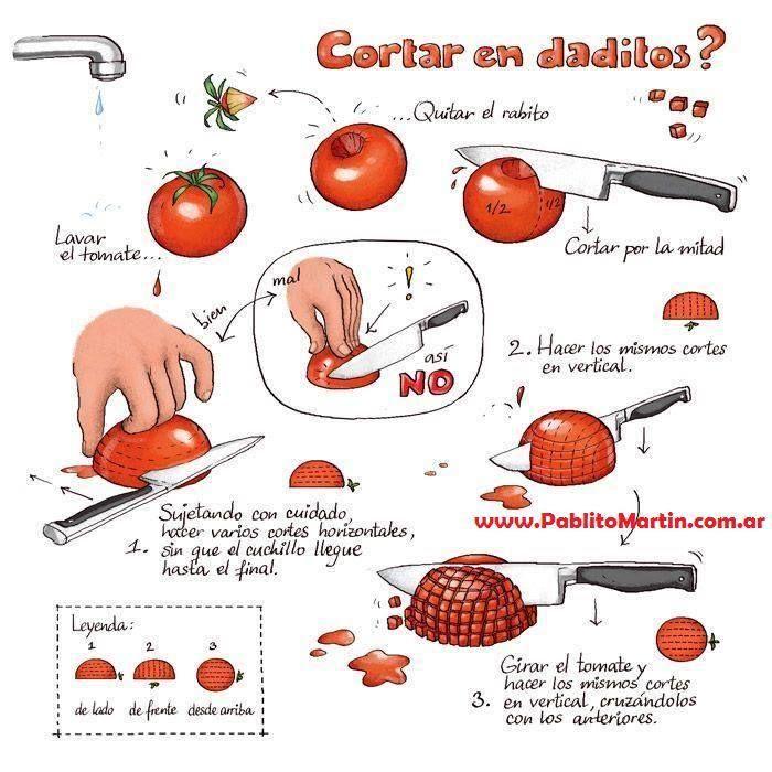 ¿Sabías que...?  #AlimentaciónConsciente www.pablitomartin.com.ar