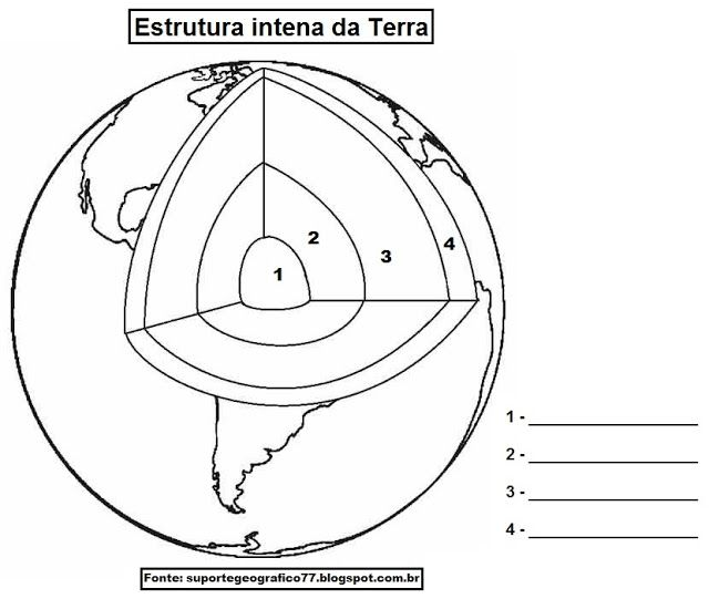 Estrutura Interna Da Terra Para Colorir Suporte Geografico Com