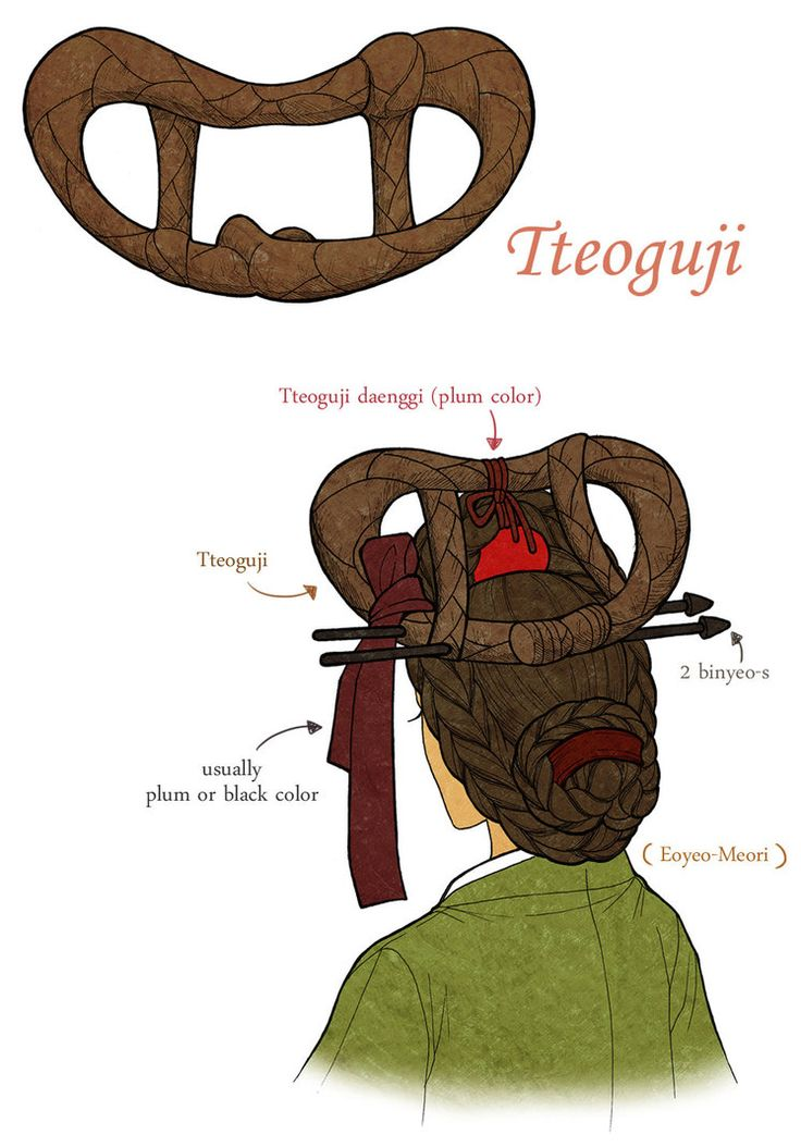 Tteoguji by Glimja on deviantART